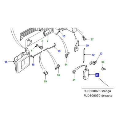 Actuator inchidere usa fata stanga LR Defender de la 2007 FUD500020