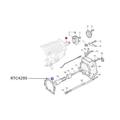 Garnitura carcasa cutie viteze automata Defender Discovery 1 si 2 RR Classic RTC4295