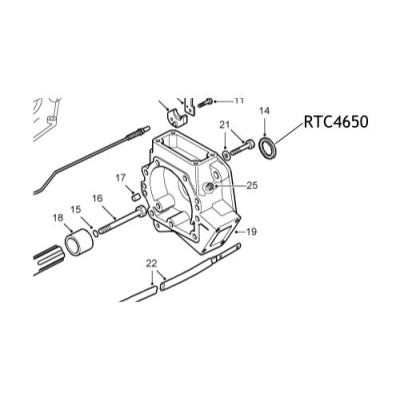 Simering cutie automata Defender Discovery Range Rover RTC4650
